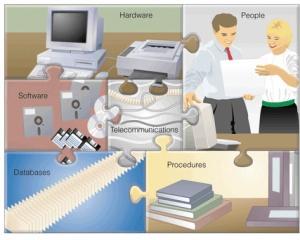 Computer-Base-Information-System-CBIS